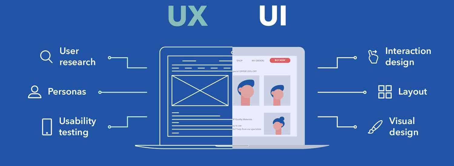 The website is divided into UX and UI